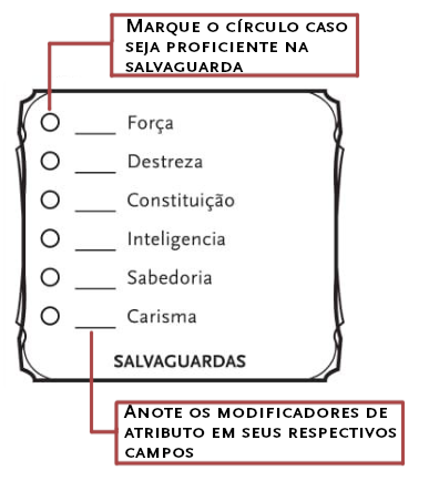 Salvaguardas D&D 5ª Edição