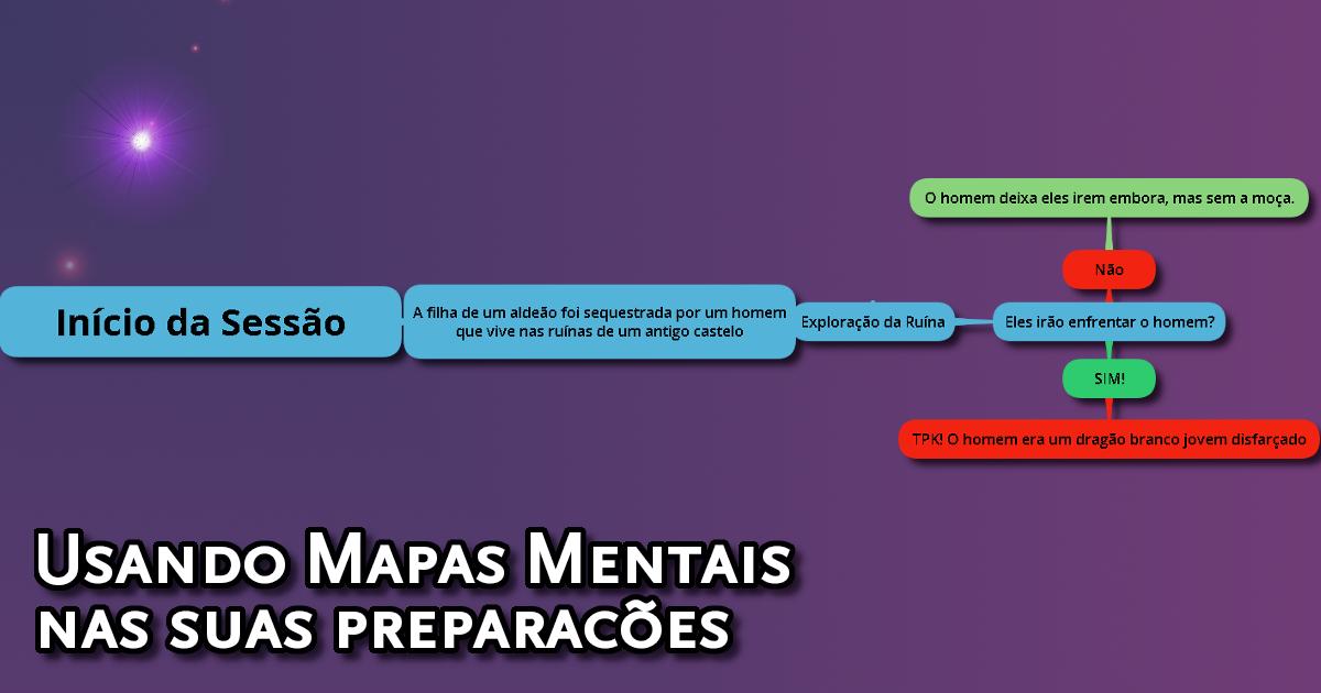 Usando mapas mentais ao criar sua campanha