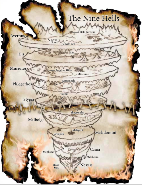 The Nine Hells