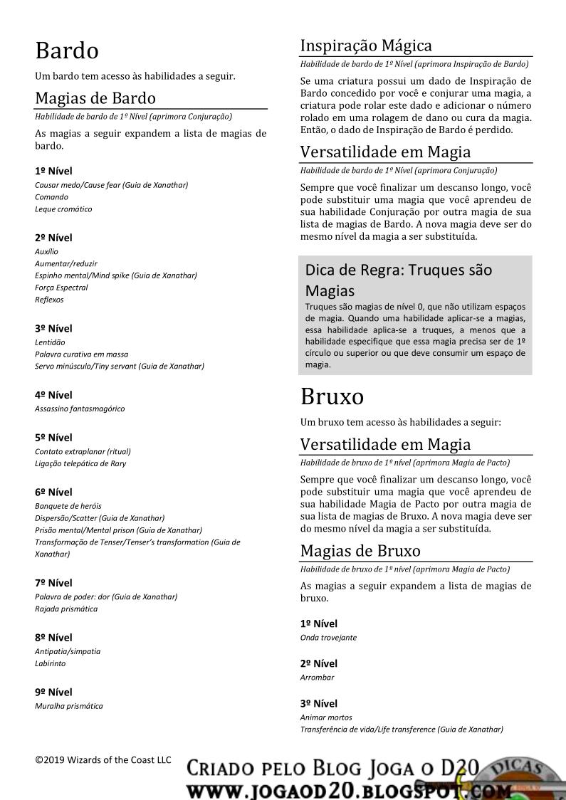 UA Class Feature Variants Tradução