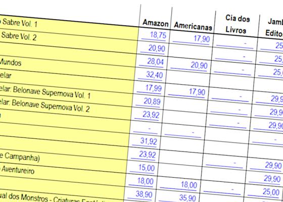 Planilha de Preços de Livros de RPG Novembro de 2020