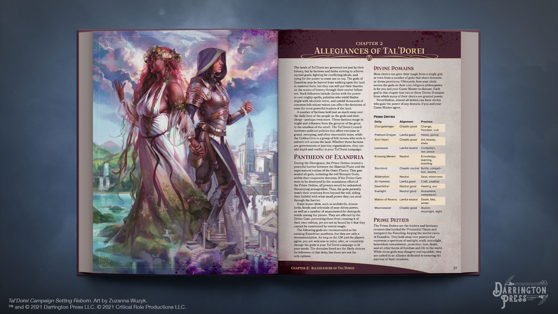 Preview Tal'Dorei Campaign Setting