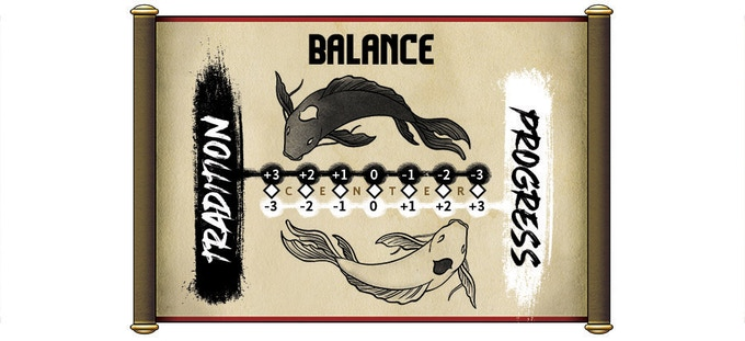 Balance em Avatar RPG